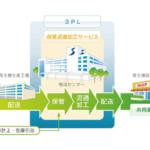 26期連続増収の492億円<br>関東と関西で新規受注伸びる